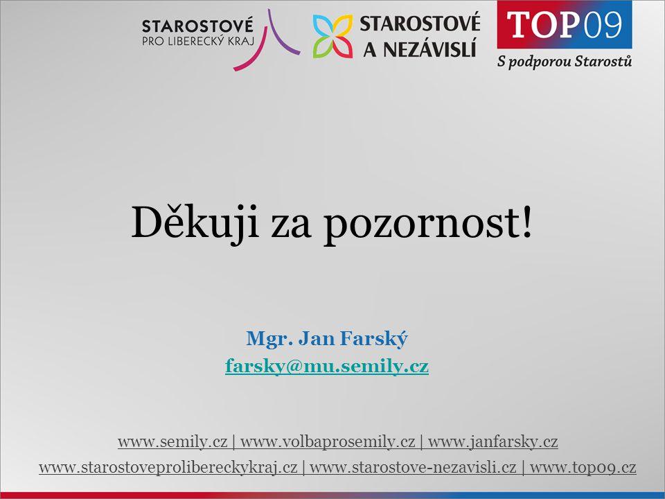 Tento text upravíte v menu: Zobrazit / Záhlaví a zápatí12 Děkuji za pozornost! Mgr. Jan Farský farsky@mu.semily.cz www.starostoveprolibereckykraj.cz |