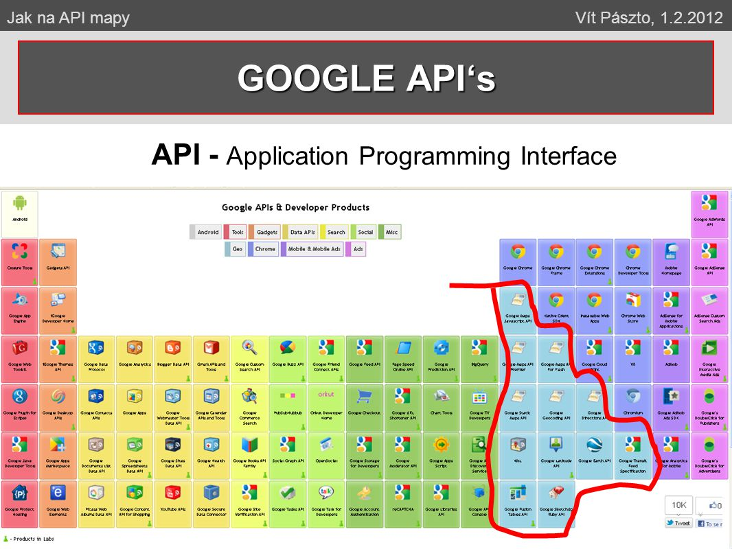 GOOGLE API's Jak na API mapy Vít Pászto, 1.2.2012 API - Application Programming Interface