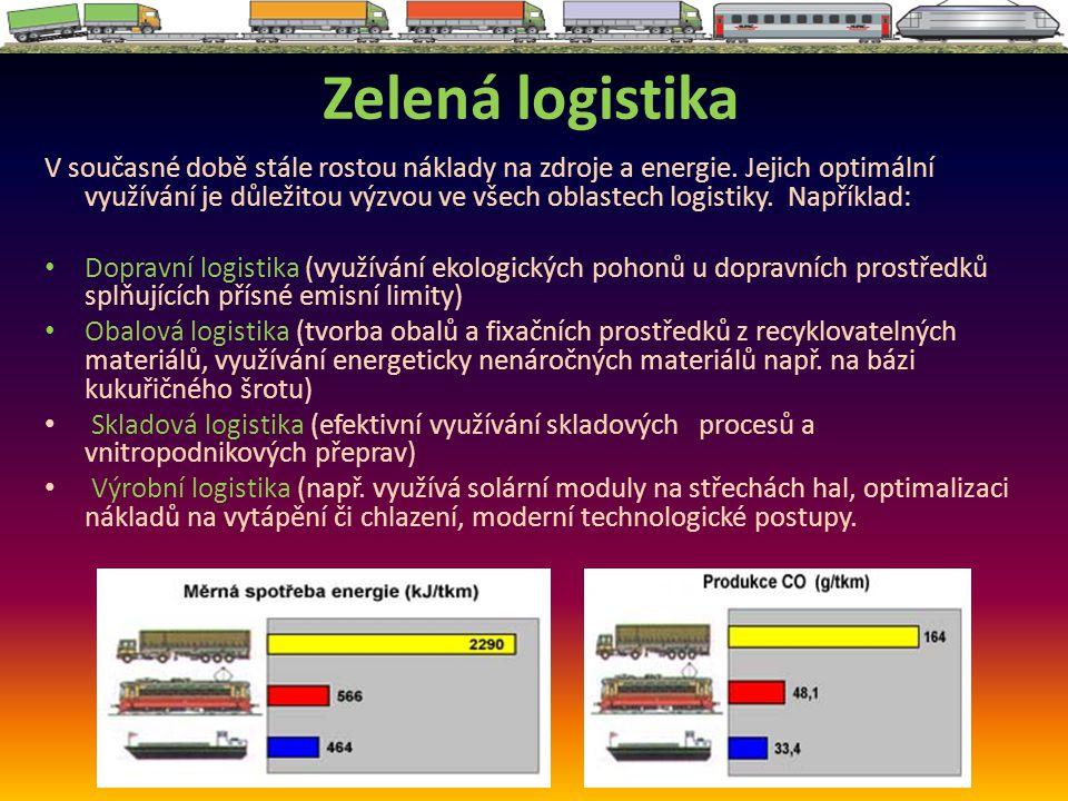 Zelená logistika V současné době stále rostou náklady na zdroje a energie. Jejich optimální využívání je důležitou výzvou ve všech oblastech logistiky