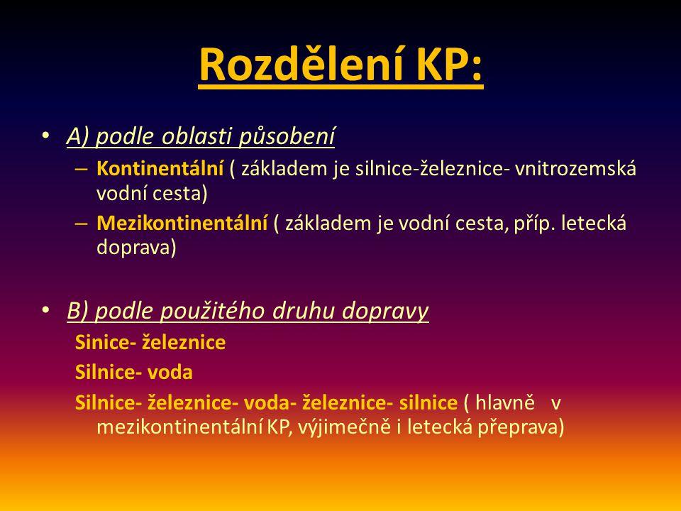 Rozdělení KP: A) podle oblasti působení – Kontinentální ( základem je silnice-železnice- vnitrozemská vodní cesta) – Mezikontinentální ( základem je v