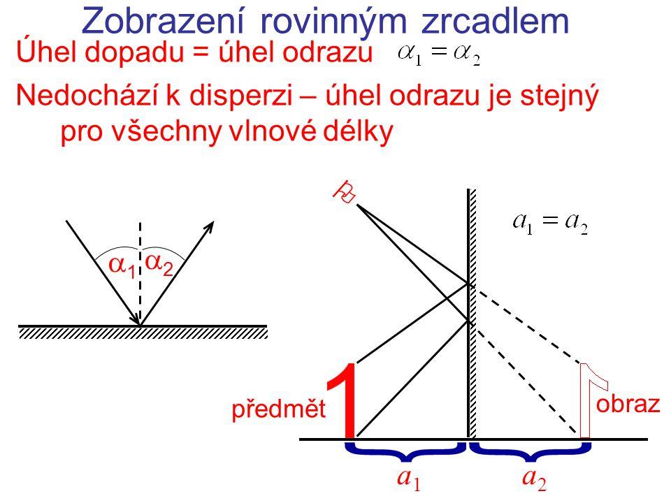 Zobrazení rovinným zrcadlem  a1a1 a2a2 Zdánlivý (neskutečný) obraz, který nelze zachytit na stínítku Vzpřímený, stejně velký obraz, souměrný podle roviny zrcadla  stranově převrácený 11 22