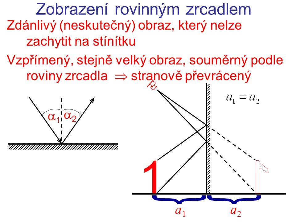 11 Při přechodu z opticky řidšího prostředí do opticky hustšího prostředí (n 1 <n 2 ) dochází k lomu ke kolmici Lom světla na rovinném rozhraní  2 = 30  řidší hustší n 1 =1,0 n 2 =1,4  1 =44,4  n vzduch =1,0 n voda =1,33 n sklo =1,5-1,6 částečný odraz