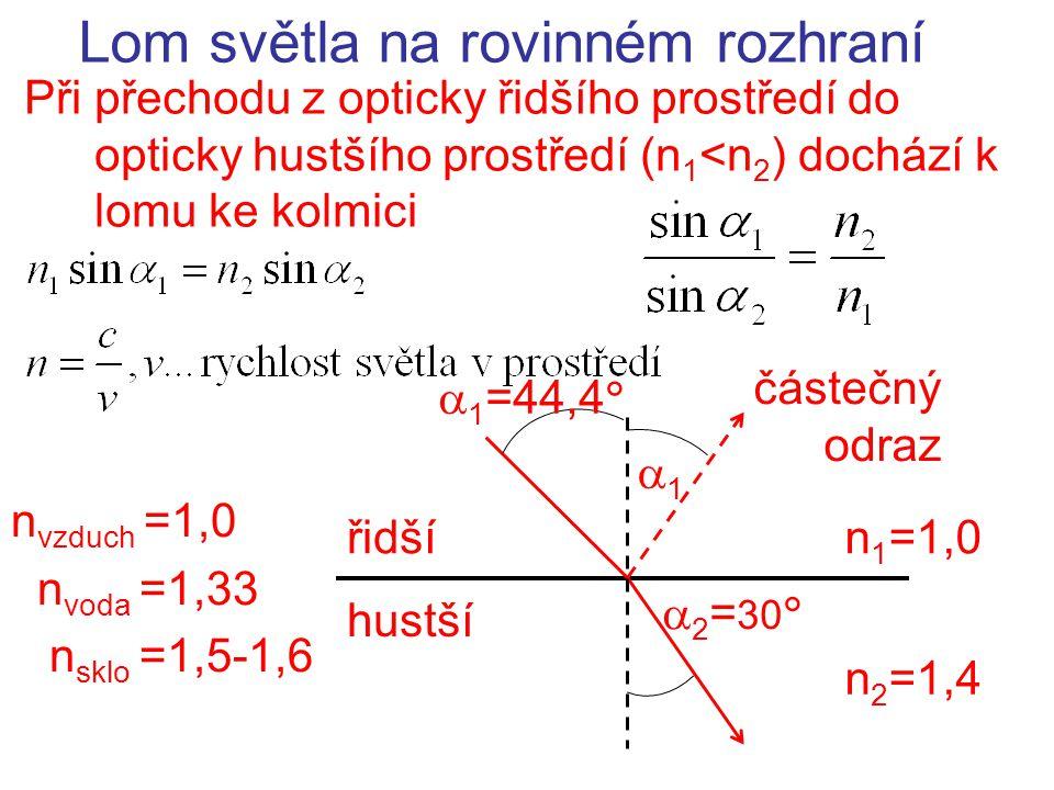 Při přechodu z opticky hustšího prostředí do opticky řidšího prostředí (n 1 >n 2 ) dochází k lomu od kolmice Lom světla na rovinném rozhraní  1 = 30  řidší hustší n 1 =1,4 n 2 =1,0  2 =44,4  11 částečný odraz