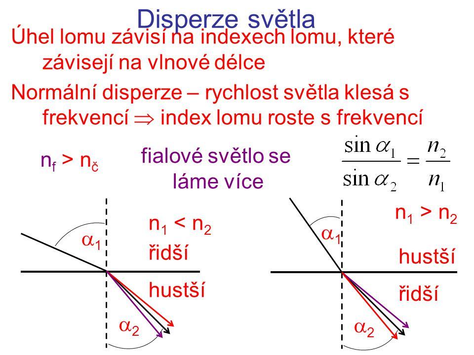  a <= 2f Z = -1 Zobrazení spojnou čočkou II.