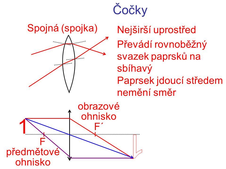 f<a<2f Zobrazení spojnou čočkou III.