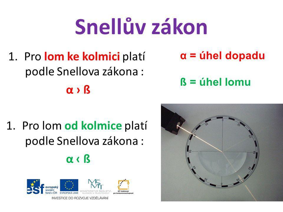 Snellův zákon 1.Pro lom ke kolmici platí podle Snellova zákona : α › ß 1.Pro lom od kolmice platí podle Snellova zákona : α ‹ ß α = úhel dopadu ß = úh
