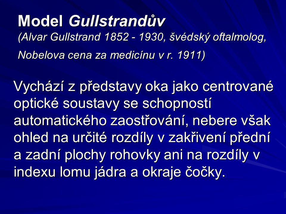 Model Gullstrandův (Alvar Gullstrand 1852 - 1930, švédský oftalmolog, Nobelova cena za medicínu v r. 1911) Vychází z představy oka jako centrované opt