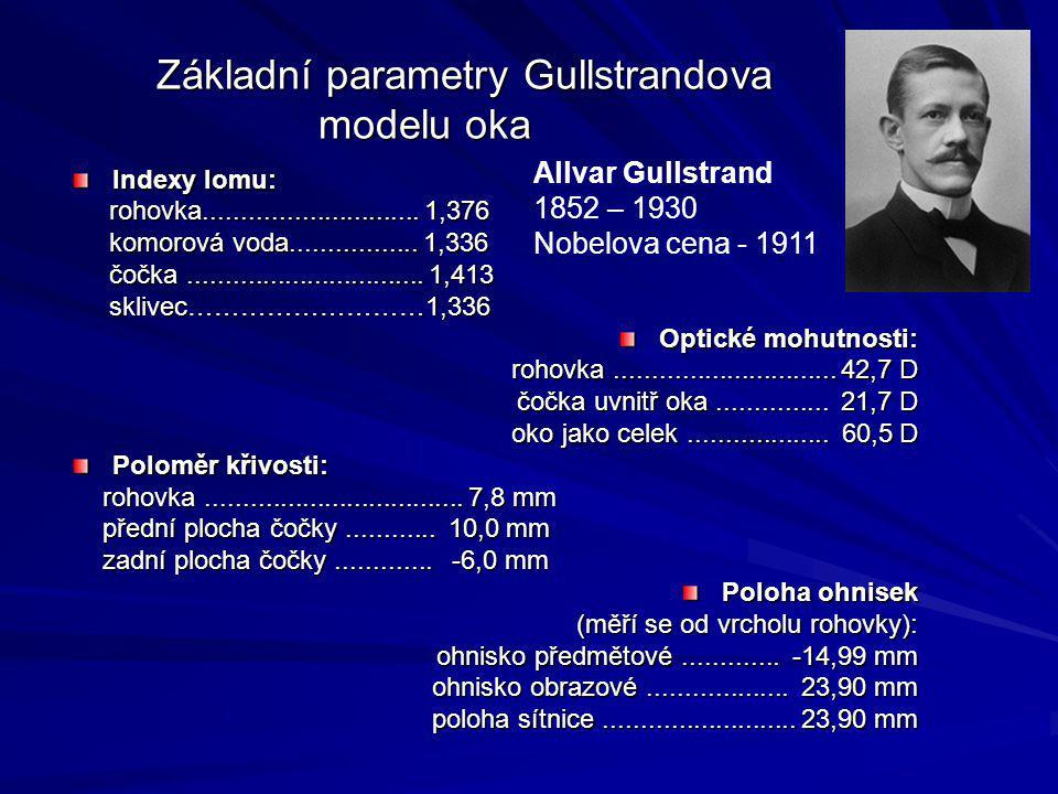 Základní parametry Gullstrandova modelu oka Základní parametry Gullstrandova modelu oka Indexy lomu: rohovka............................. 1,376 rohovk
