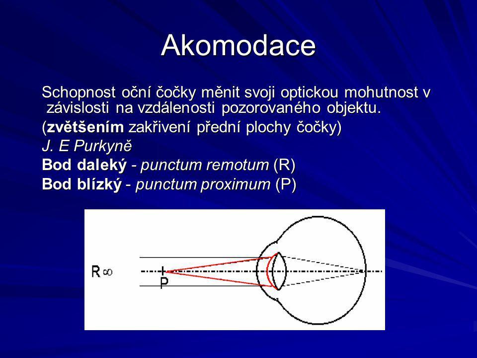 Akomodace Schopnost oční čočky měnit svoji optickou mohutnost v závislosti na vzdálenosti pozorovaného objektu. Schopnost oční čočky měnit svoji optic