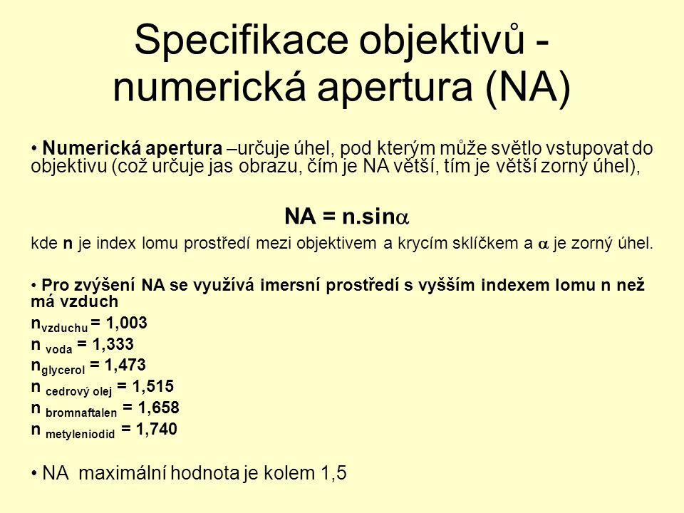 Specifikace objektivů - numerická apertura (NA) Numerická apertura –určuje úhel, pod kterým může světlo vstupovat do objektivu (což určuje jas obrazu, čím je NA větší, tím je větší zorný úhel), NA = n.sin  kde n je index lomu prostředí mezi objektivem a krycím sklíčkem a  je zorný úhel.