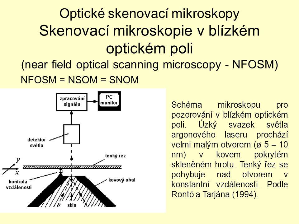 Optické skenovací mikroskopy Skenovací mikroskopie v blízkém optickém poli (near field optical scanning microscopy - NFOSM) NFOSM = NSOM = SNOM Schéma mikroskopu pro pozorování v blízkém optickém poli.