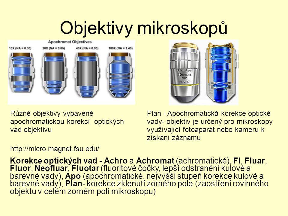 Objektivy mikroskopů http://micro.magnet.fsu.edu/ Plan - Apochromatická korekce optické vady- objektiv je určený pro mikroskopy využívající fotoaparát nebo kameru k získání záznamu Různé objektivy vybavené apochromatickou korekcí optických vad objektivu Korekce optických vad - Achro a Achromat (achromatické), Fl, Fluar, Fluor, Neofluar, Fluotar (fluoritové čočky, lepší odstranění kulové a barevné vady), Apo (apochromatické, nejvyšší stupeň korekce kulové a barevné vady), Plan- korekce zklenutí zorného pole (zaostření rovinného objektu v celém zorném poli mikroskopu)