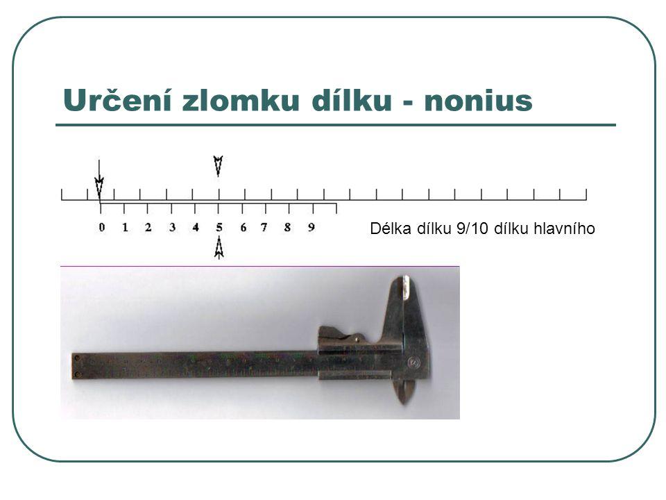 Určení zlomku dílku - nonius Délka dílku 9/10 dílku hlavního