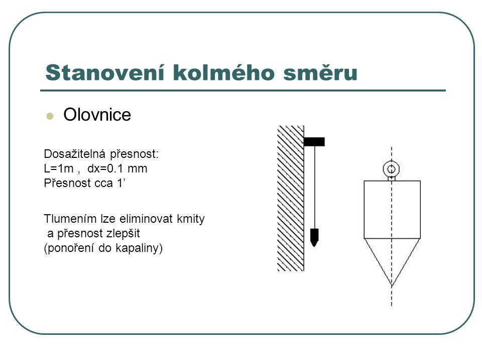 Stanovení kolmého směru Olovnice Dosažitelná přesnost: L=1m, dx=0.1 mm Přesnost cca 1' Tlumením lze eliminovat kmity a přesnost zlepšit (ponoření do kapaliny)