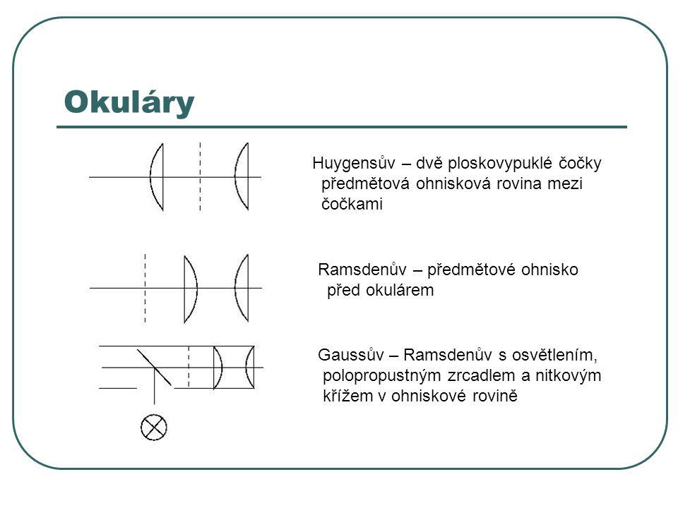 Okuláry Huygensův – dvě ploskovypuklé čočky předmětová ohnisková rovina mezi čočkami Ramsdenův – předmětové ohnisko před okulárem Gaussův – Ramsdenův s osvětlením, polopropustným zrcadlem a nitkovým křížem v ohniskové rovině