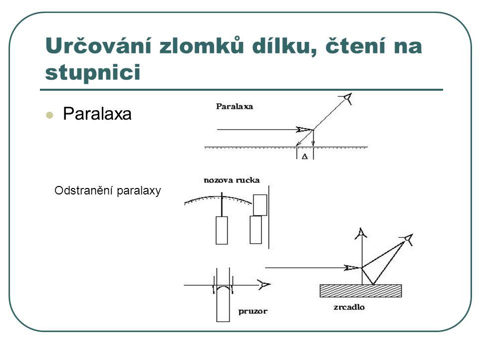 Určování zlomků dílku, čtení na stupnici Paralaxa Odstranění paralaxy