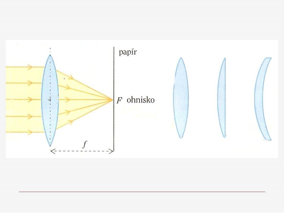  Rozptylky – mění rovnoběžný svazek paprsků na rozbíhavý.