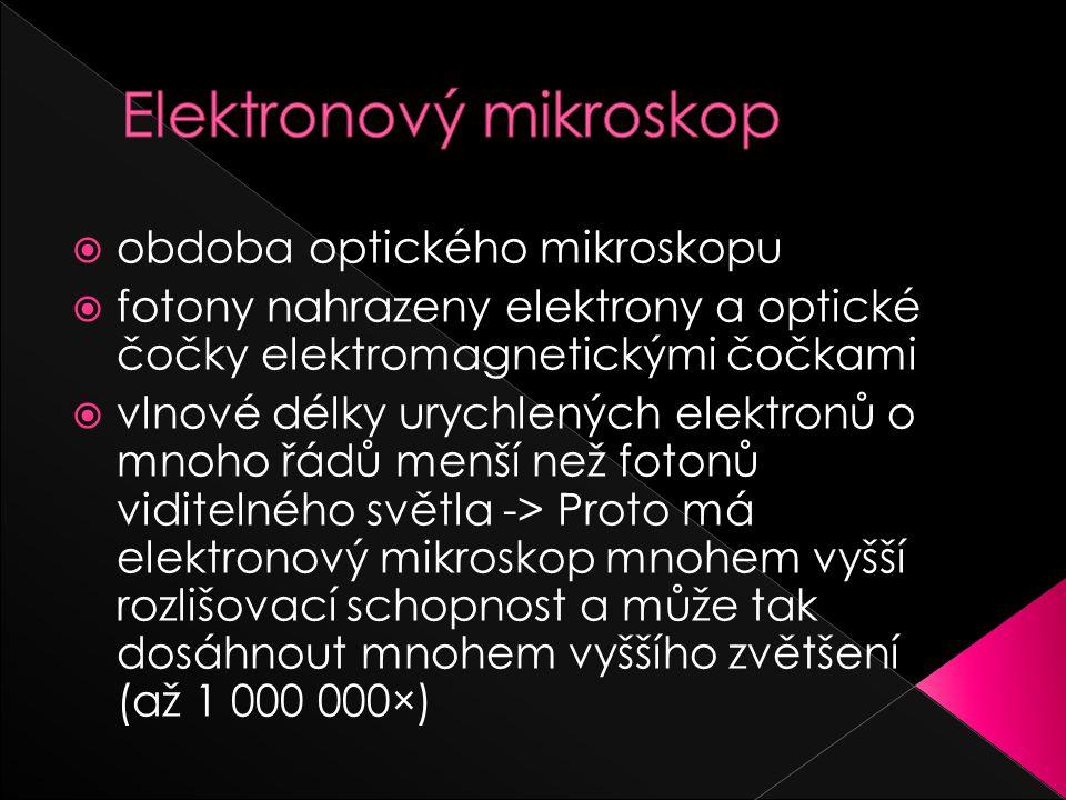  obdoba optického mikroskopu  fotony nahrazeny elektrony a optické čočky elektromagnetickými čočkami  vlnové délky urychlených elektronů o mnoho řádů menší než fotonů viditelného světla -> Proto má elektronový mikroskop mnohem vyšší rozlišovací schopnost a může tak dosáhnout mnohem vyššího zvětšení (až 1 000 000×)