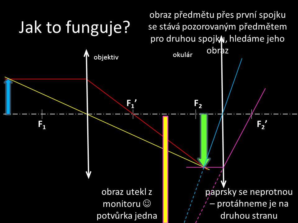 Jak to funguje? F1F1 F1'F1' objektiv obraz předmětu přes první spojku se stává pozorovaným předmětem pro druhou spojku, hledáme jeho obraz F2F2 F2'F2'