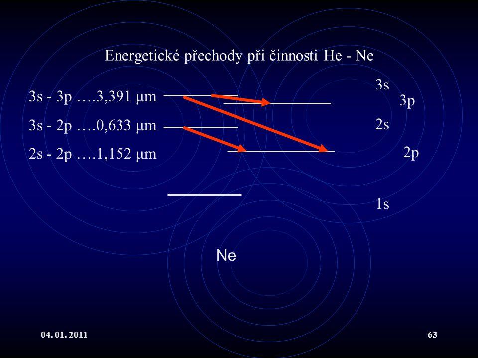 04. 01. 201163 Energetické přechody při činnosti He - Ne Ne 1s 2p 2s 3p 3s 3s - 3p ….3,391 μm 3s - 2p ….0,633 μm 2s - 2p ….1,152 μm