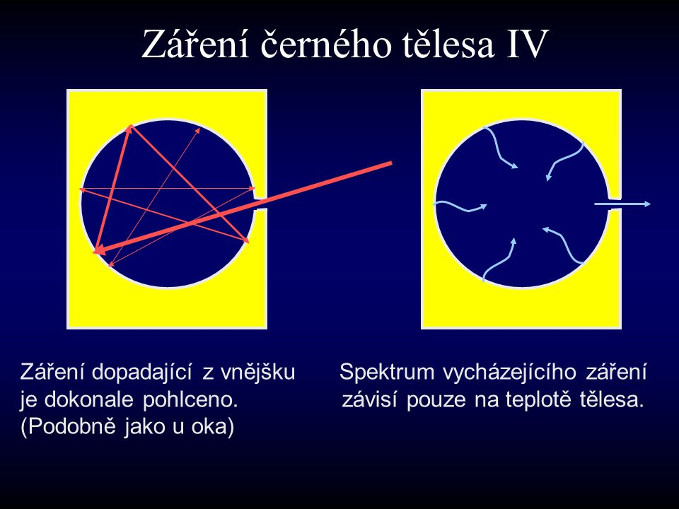Bohrův model atomu IV Úpravy které vedou na vztah pro E n : Dosadíme za m e v 2 do celkové energie : ^ A sem dosadíme za 1/r n :