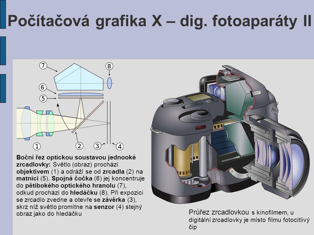 Počítačová grafika X – dig. fotoaparáty II Průřez zrcadlovkou s kinofilmem, u digitální zrcadlovky je místo filmu fotocitlivý čip Boční řez optickou s