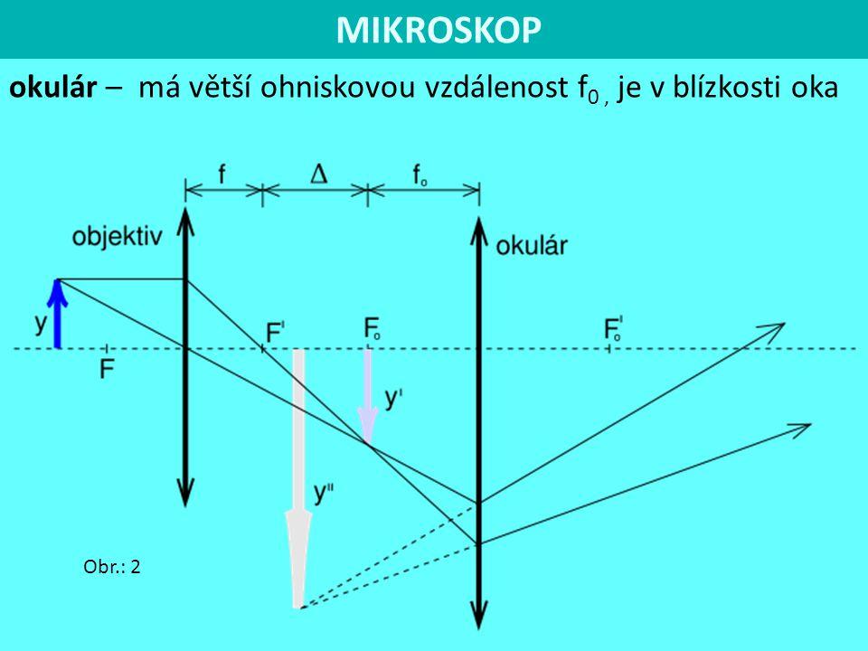 MIKROSKOP okulár – má větší ohniskovou vzdálenost f 0, je v blízkosti oka Obr.: 2