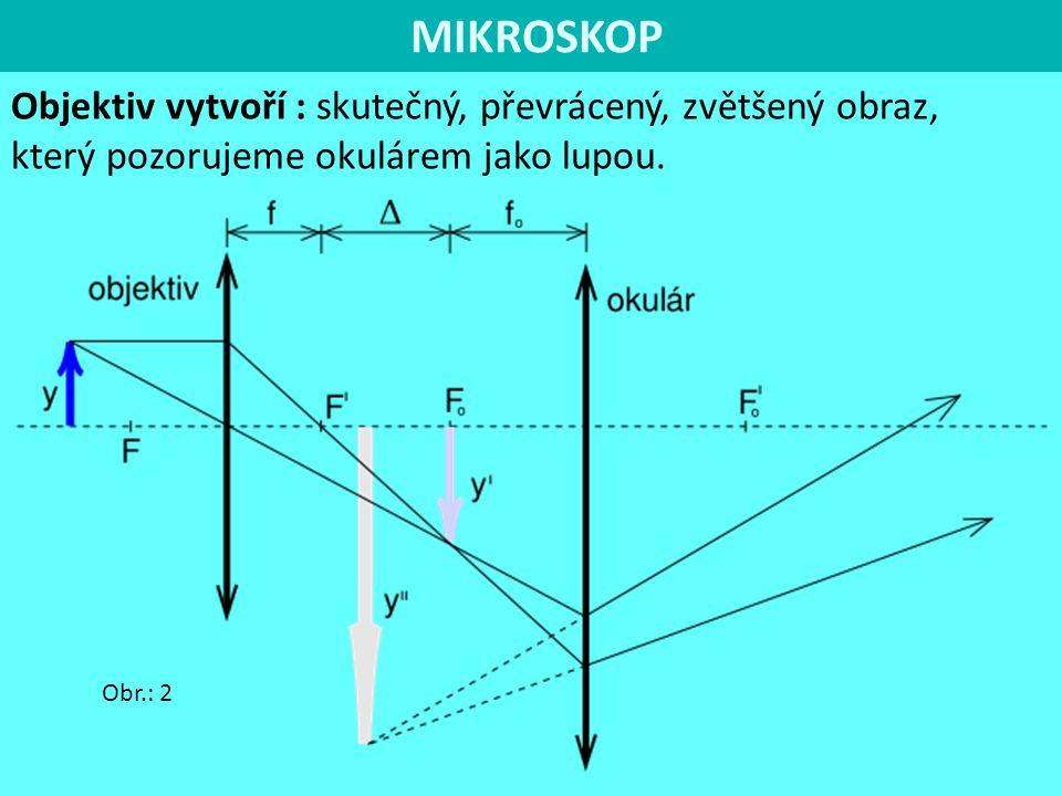 MIKROSKOP Objektiv vytvoří : skutečný, převrácený, zvětšený obraz, který pozorujeme okulárem jako lupou. Obr.: 2