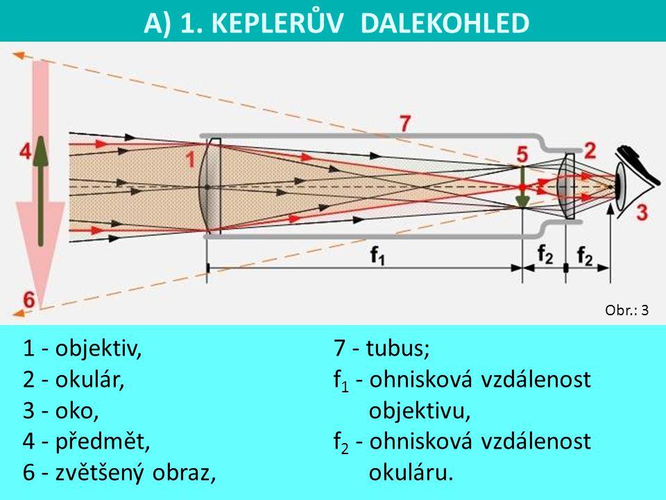 A) 1. KEPLERŮV DALEKOHLED 1 - objektiv, 2 - okulár, 3 - oko, 4 - předmět, 6 - zvětšený obraz, 7 - tubus; f 1 - ohnisková vzdálenost objektivu, f 2 - o