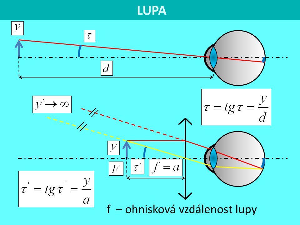 LUPA f – ohnisková vzdálenost lupy