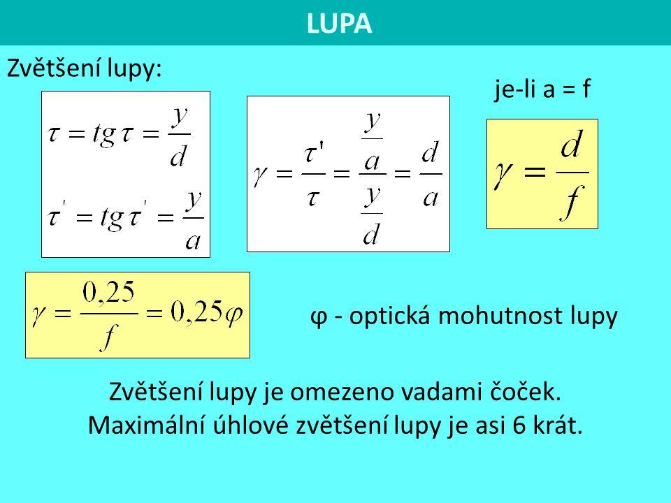 Zvětšení lupy je omezeno vadami čoček. Maximální úhlové zvětšení lupy je asi 6 krát. LUPA Zvětšení lupy: je-li a = f ϕ - optická mohutnost lupy