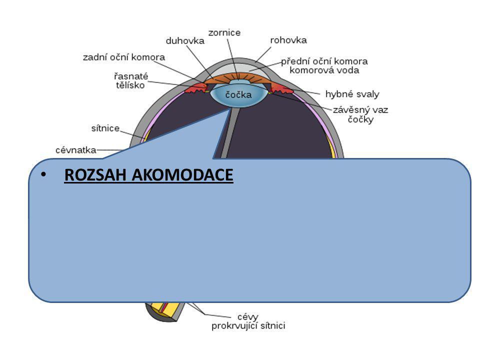 ROZSAH AKOMODACE