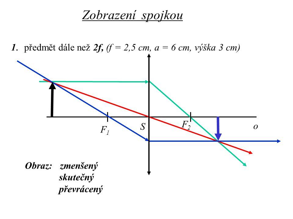 Zobrazení spojkou 1. předmět dále než 2f, (f = 2,5 cm, a = 6 cm, výška 3 cm) F1F1 F2F2 Obraz: zmenšený skutečný převrácený o S