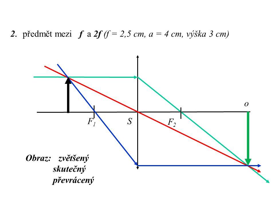 2. předmět mezi f a 2f (f = 2,5 cm, a = 4 cm, výška 3 cm) F1F1 Obraz: zvětšený skutečný převrácený F 2 o S