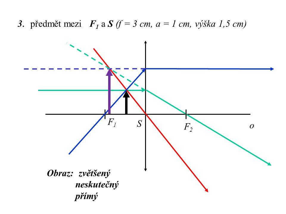 3. předmět mezi F 1 a S (f = 3 cm, a = 1 cm, výška 1,5 cm) F2F2 Obraz: zvětšený neskutečný přímý F1F1 o S