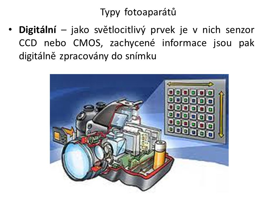 Mikroskop Základem mikroskopu jsou čočky, které tvoří objektiv a okulár.