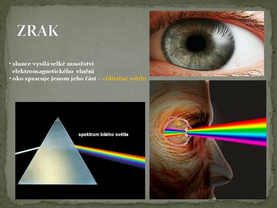 slunce vysílá velké množství elektromagnetického vlnění oko zpracuje jenom jeho část – viditelné světlo spektrum bílého světla