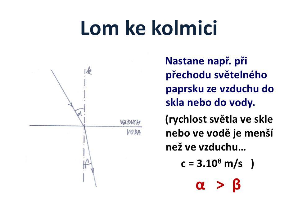 Lom ke kolmici Nastane např. při přechodu světelného paprsku ze vzduchu do skla nebo do vody. (rychlost světla ve skle nebo ve vodě je menší než ve vz