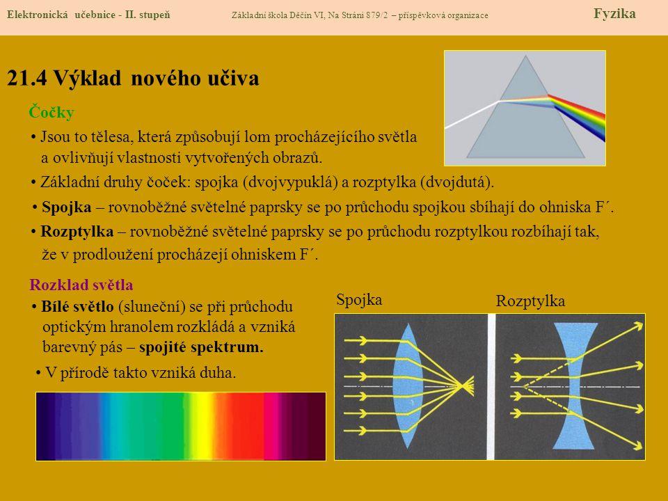21.4 Výklad nového učiva Elektronická učebnice - II.