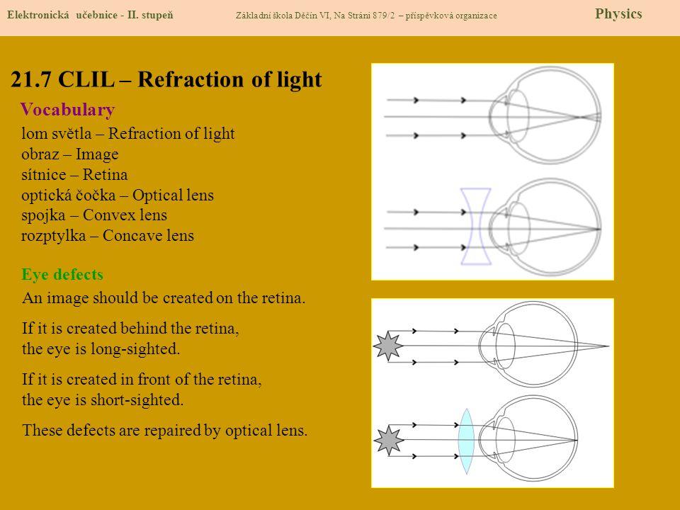 21.7 CLIL – Refraction of light Elektronická učebnice - II.