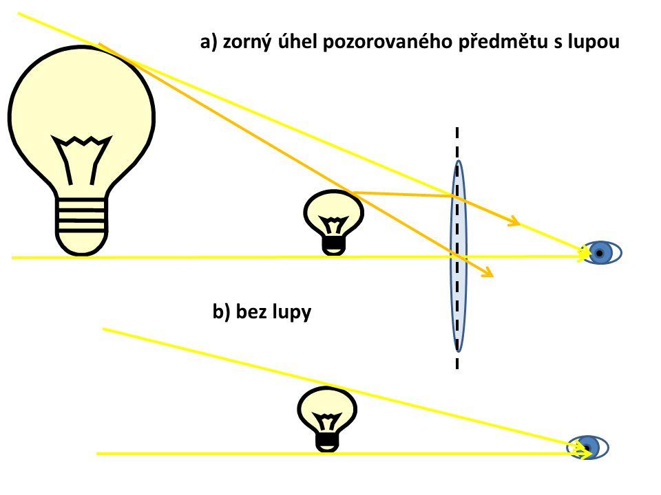 a) zorný úhel pozorovaného předmětu s lupou b) bez lupy