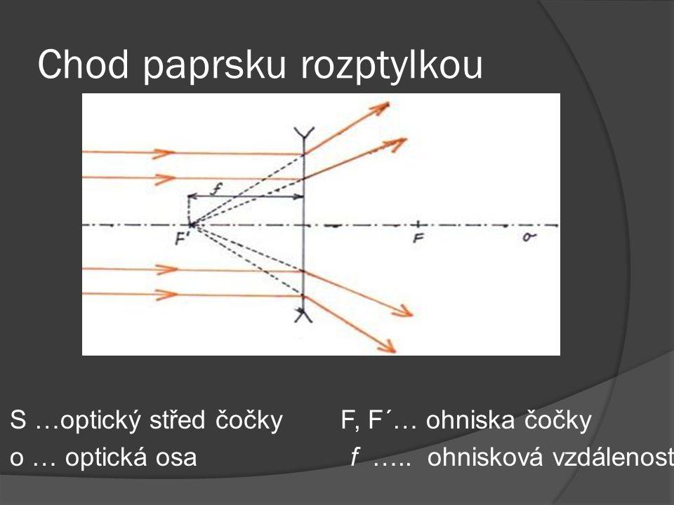 Chod paprsku rozptylkou S …optický střed čočky F, F´… ohniska čočky o … optická osa f ….. ohnisková vzdálenost