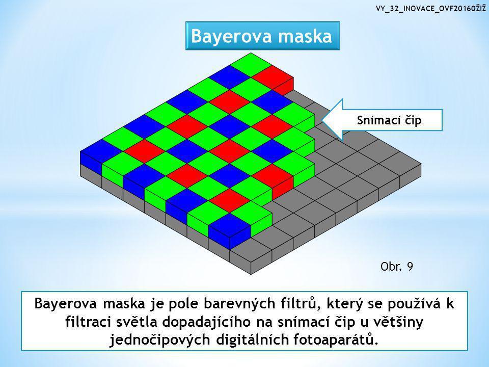 VY_32_INOVACE_OVF20160ŽIŽ Obr.