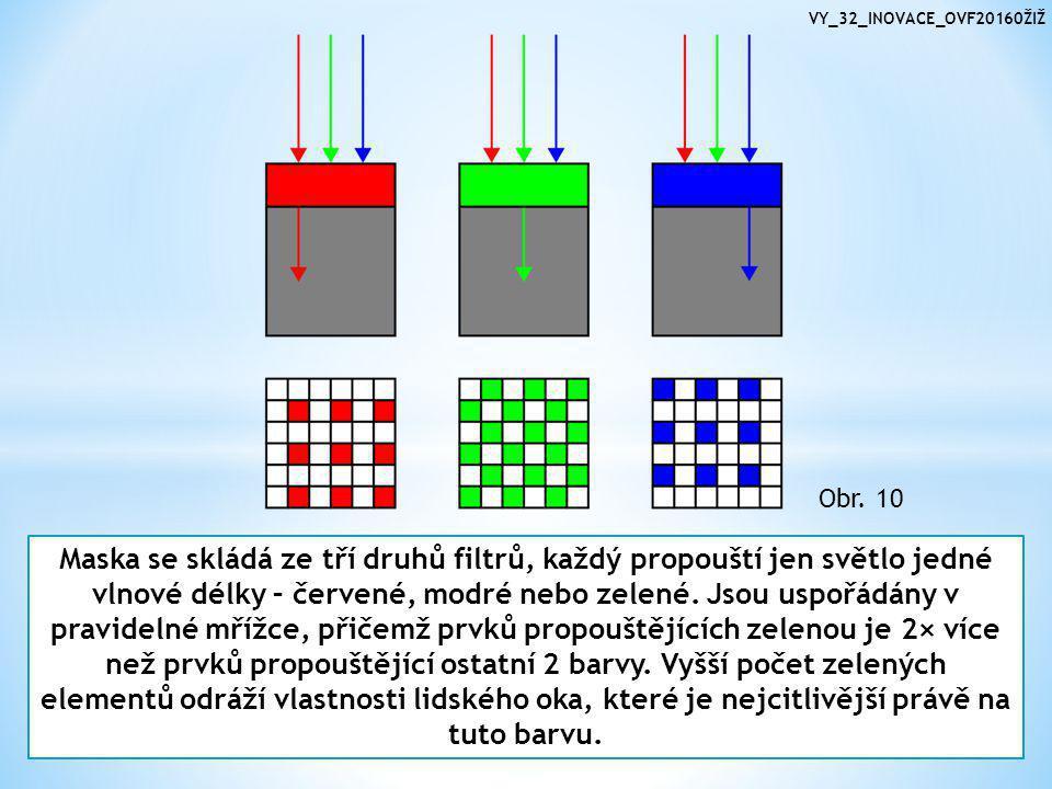 VY_32_INOVACE_OVF20160ŽIŽ Maska se skládá ze tří druhů filtrů, každý propouští jen světlo jedné vlnové délky – červené, modré nebo zelené.