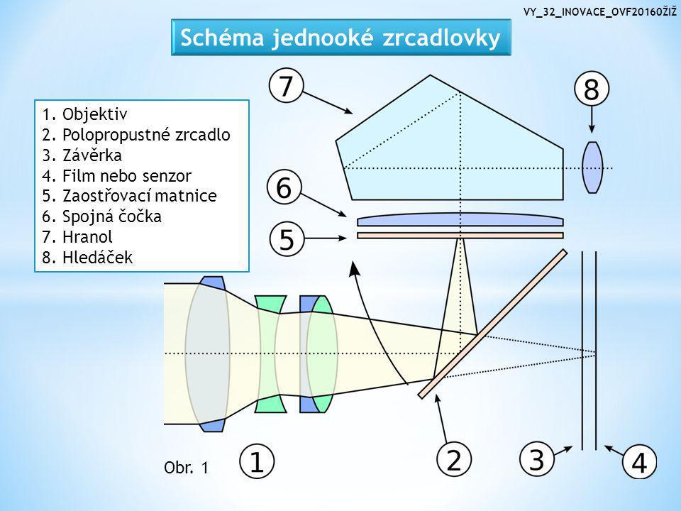 http://en.wikipedia.org/wiki/File:SLR_cr oss_section.svg 1.