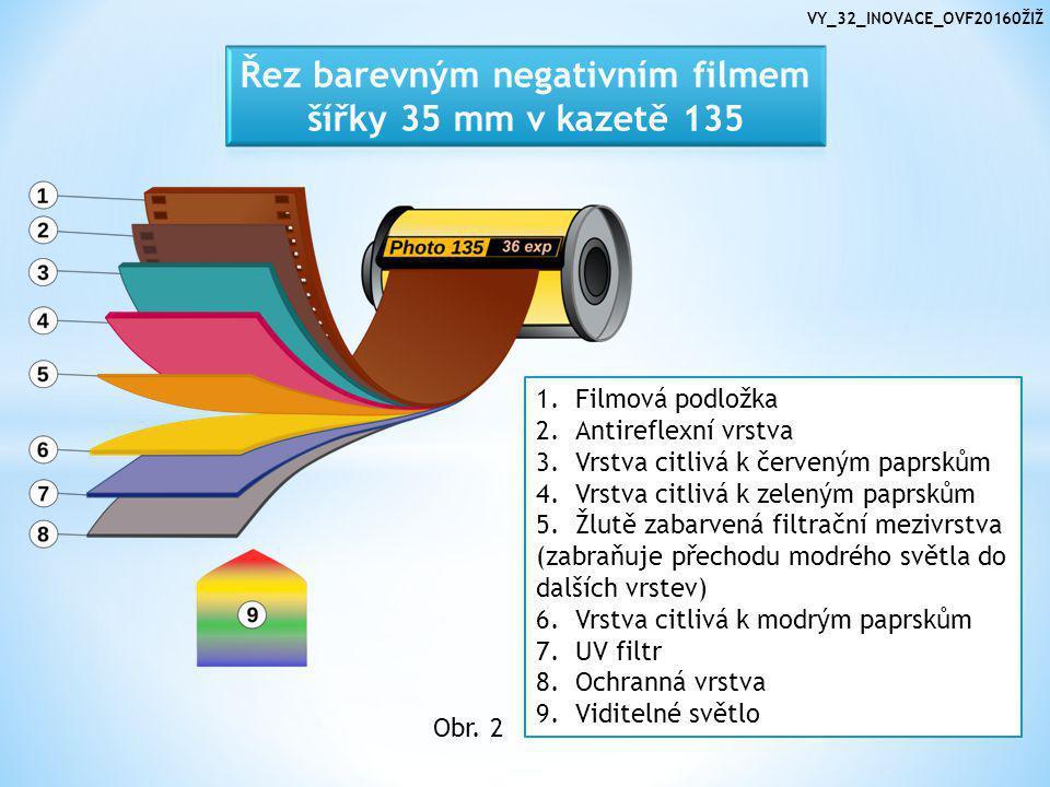 VY_32_INOVACE_OVF20160ŽIŽ 1.Filmová podložka 2.Antireflexní vrstva 3.Vrstva citlivá k červeným paprskům 4.Vrstva citlivá k zeleným paprskům 5.Žlutě zabarvená filtrační mezivrstva (zabraňuje přechodu modrého světla do dalších vrstev) 6.Vrstva citlivá k modrým paprskům 7.UV filtr 8.