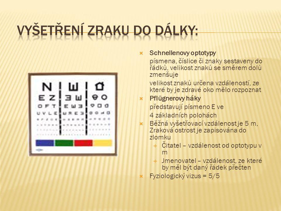  Schnellenovy optotypy písmena, číslice či znaky sestaveny do řádků, velikost znaků se směrem dolů zmenšuje velikost znaků určena vzdáleností, ze kte