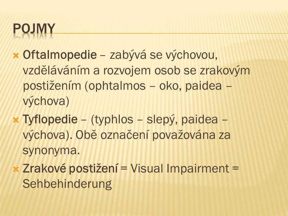  Oftalmopedie – zabývá se výchovou, vzděláváním a rozvojem osob se zrakovým postižením (ophtalmos – oko, paidea – výchova)  Tyflopedie – (typhlos –