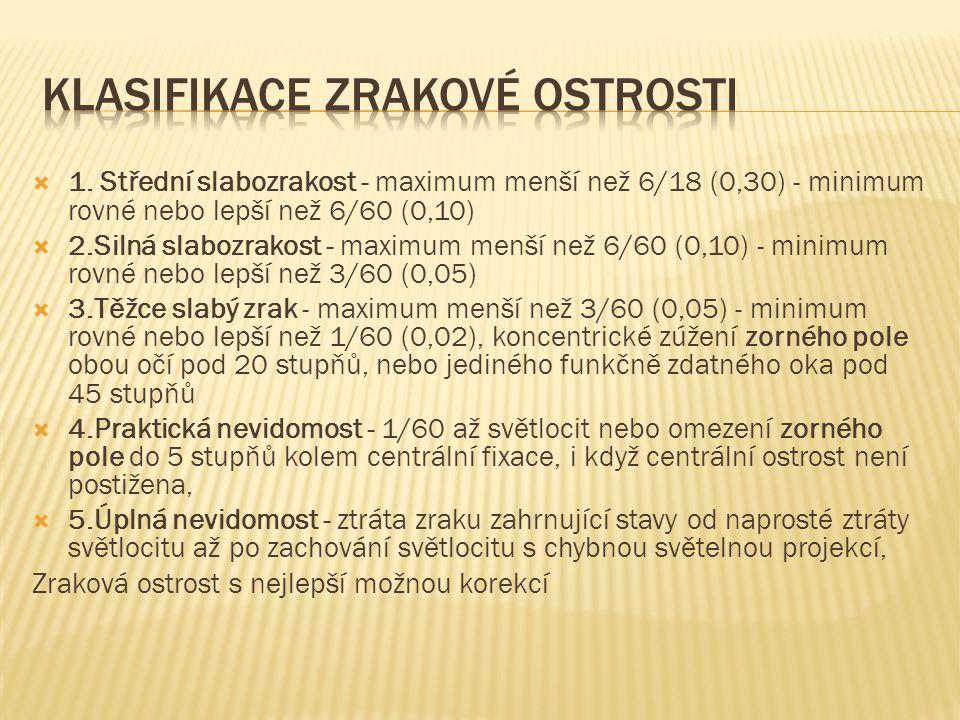  1. Střední slabozrakost - maximum menší než 6/18 (0,30) - minimum rovné nebo lepší než 6/60 (0,10)  2.Silná slabozrakost - maximum menší než 6/60 (