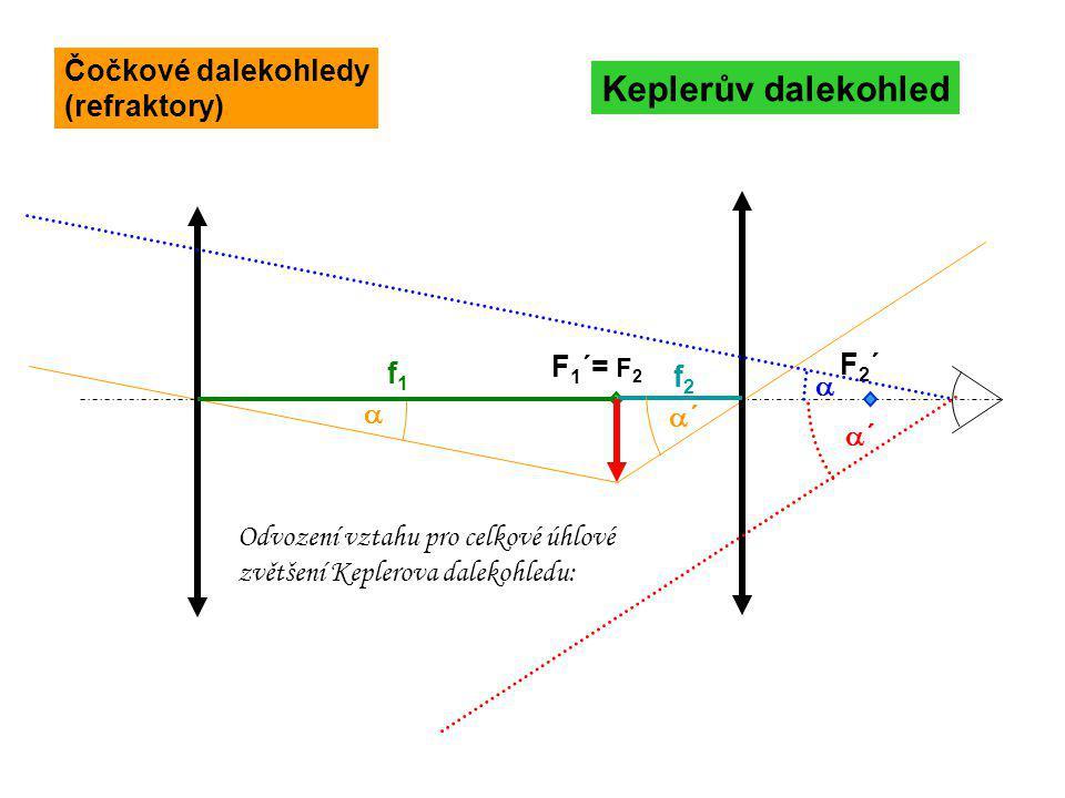F 1 ´= F 2 F2´F2´ Keplerův dalekohled f1f1  ´´ ´´ f2f2  Odvození vztahu pro celkové úhlové zvětšení Keplerova dalekohledu: Čočkové dalekohledy (